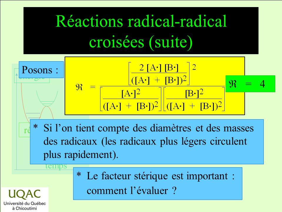 Réactions radical-radical croisées (suite)