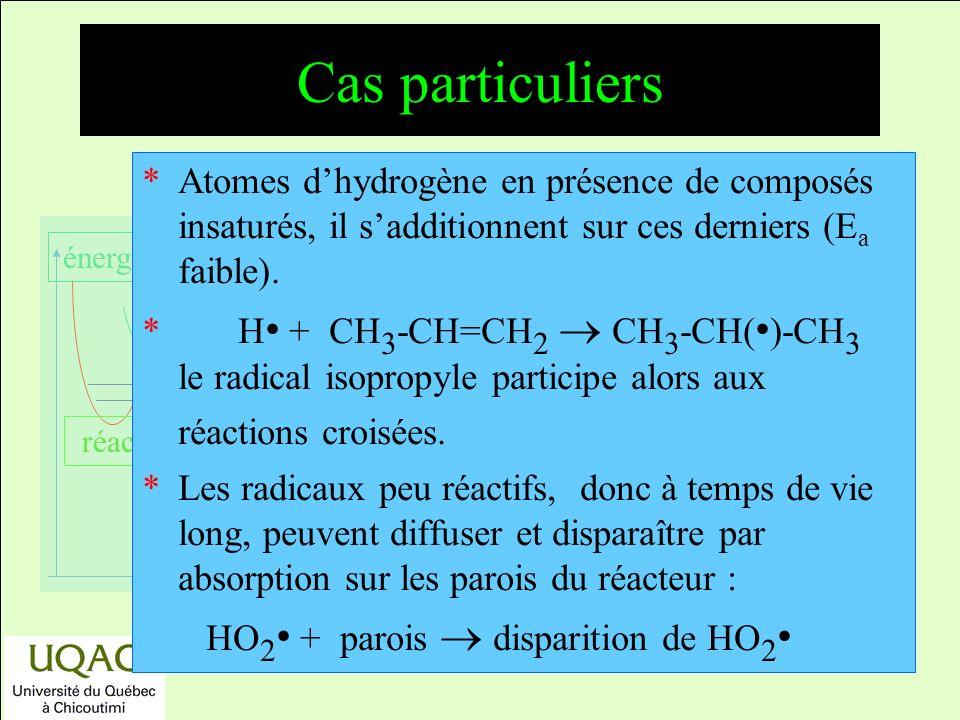 Cas particuliers Atomes d'hydrogène en présence de composés insaturés, il s'additionnent sur ces derniers (Ea faible).