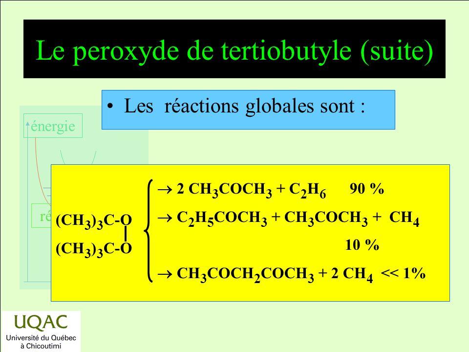 Le peroxyde de tertiobutyle (suite)