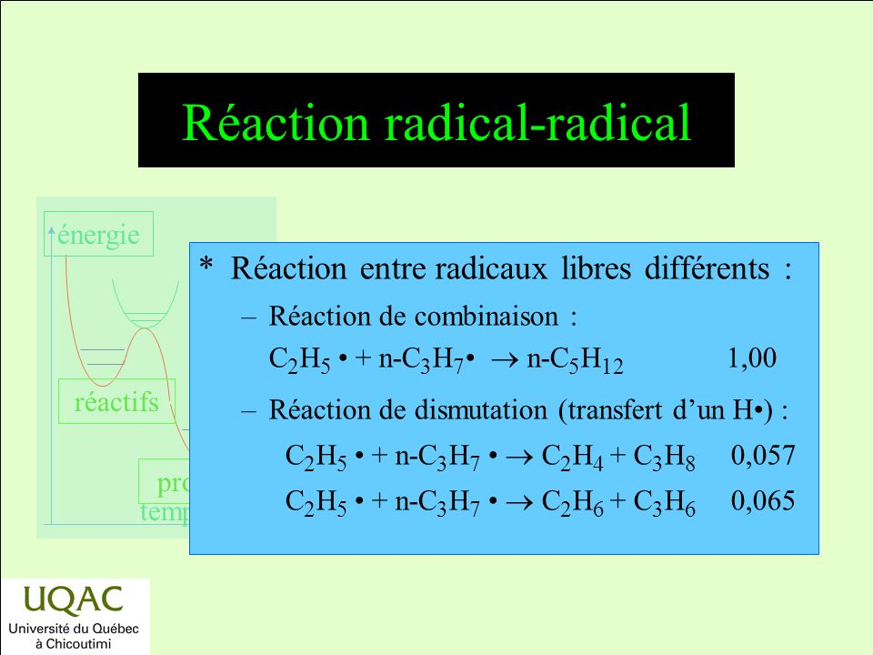 Réaction radical-radical