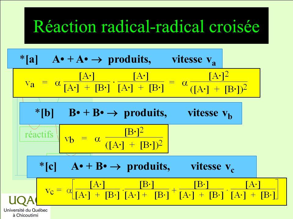 Réaction radical-radical croisée