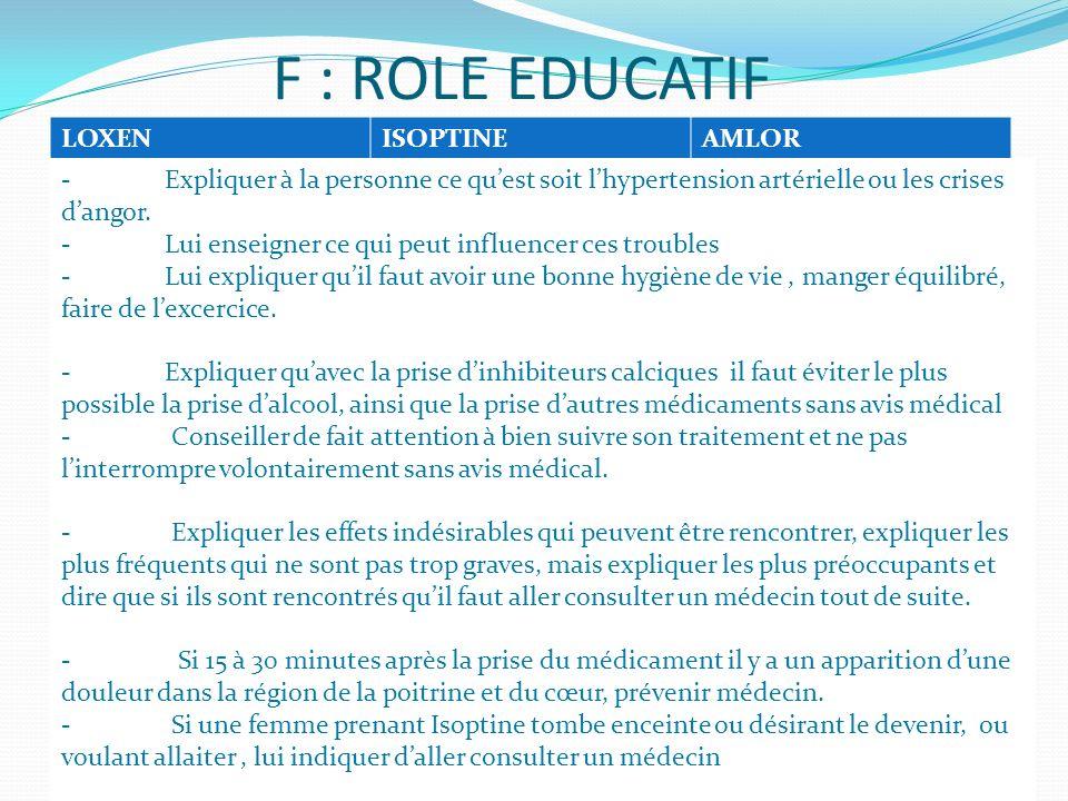 F : ROLE EDUCATIF LOXEN ISOPTINE AMLOR