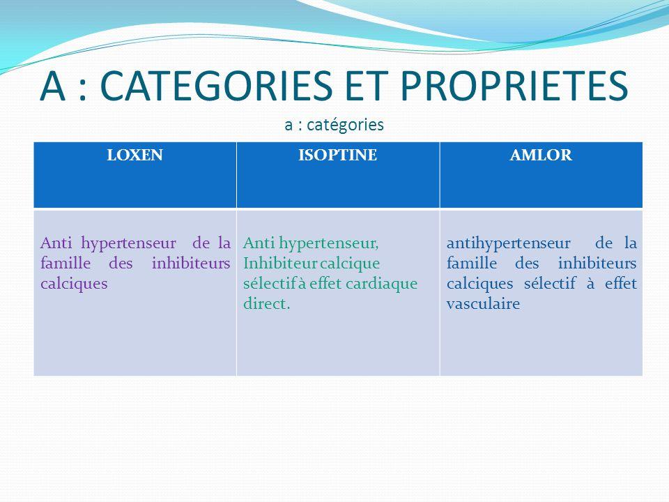 A : CATEGORIES ET PROPRIETES a : catégories