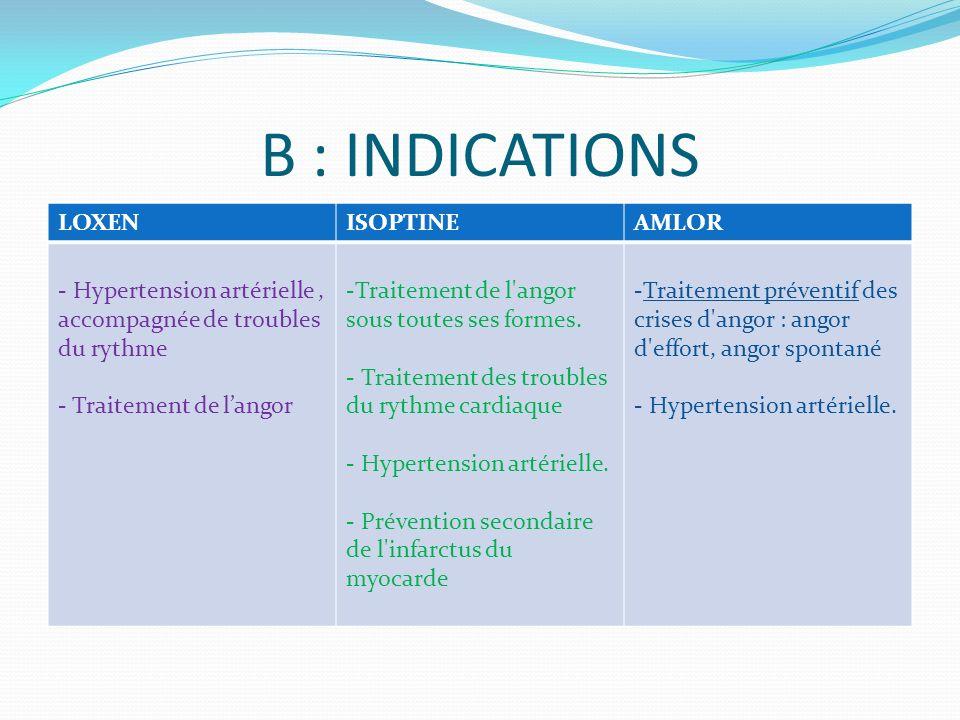 B : INDICATIONS LOXEN ISOPTINE AMLOR