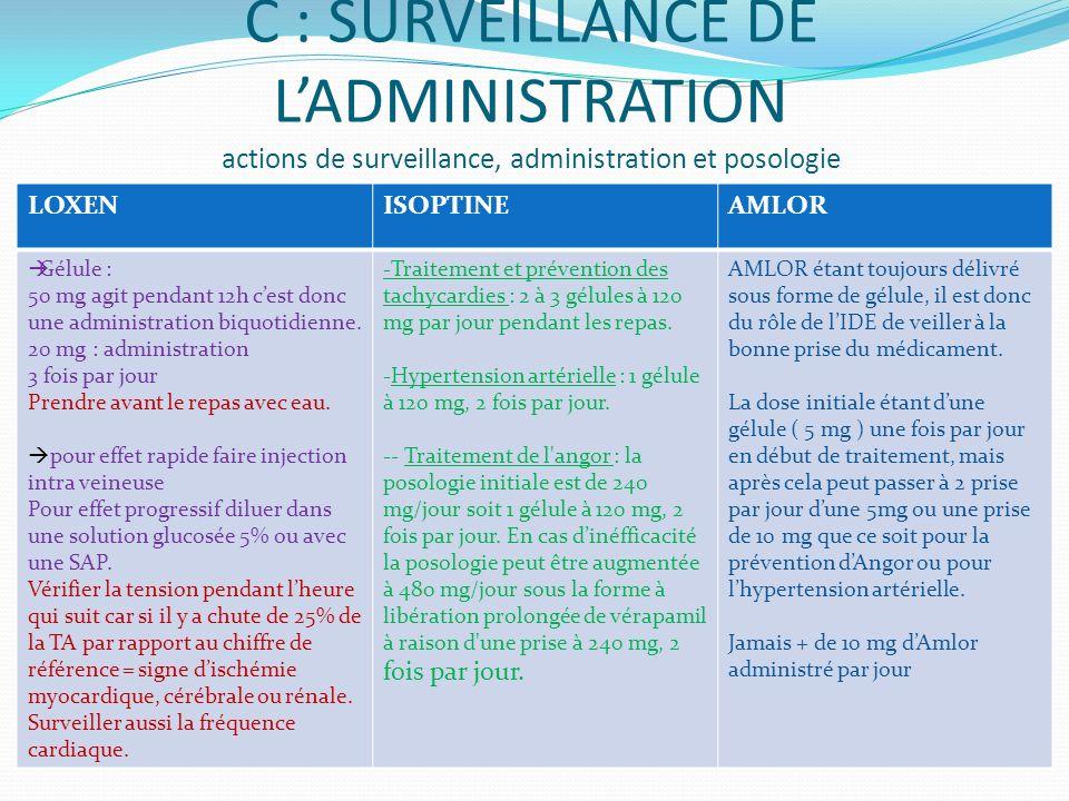 C : SURVEILLANCE DE L'ADMINISTRATION actions de surveillance, administration et posologie