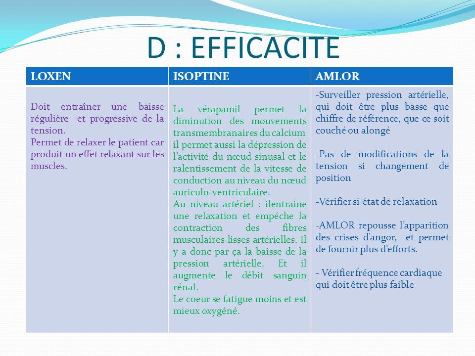 D : EFFICACITE LOXEN ISOPTINE AMLOR