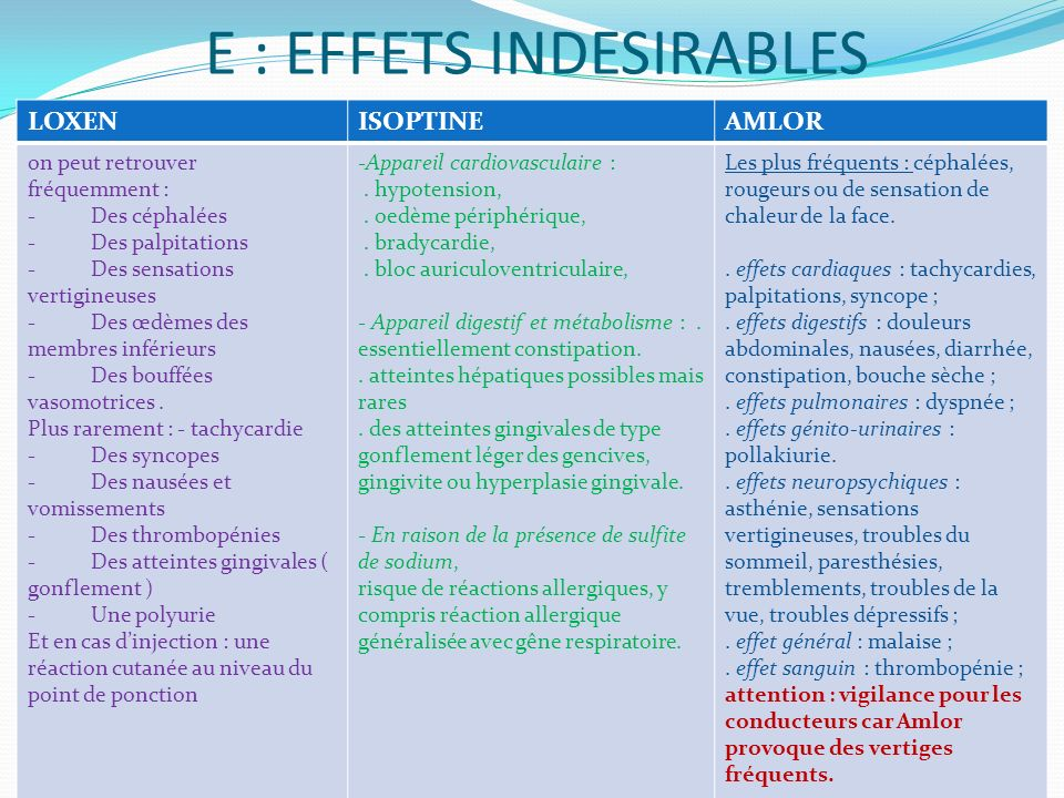 E : EFFETS INDESIRABLES
