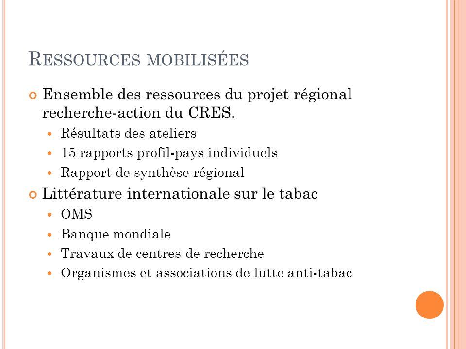 Ressources mobilisées