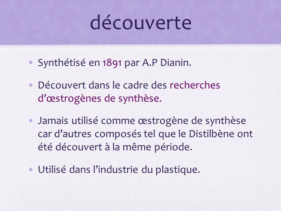 découverte Synthétisé en 1891 par A.P Dianin.