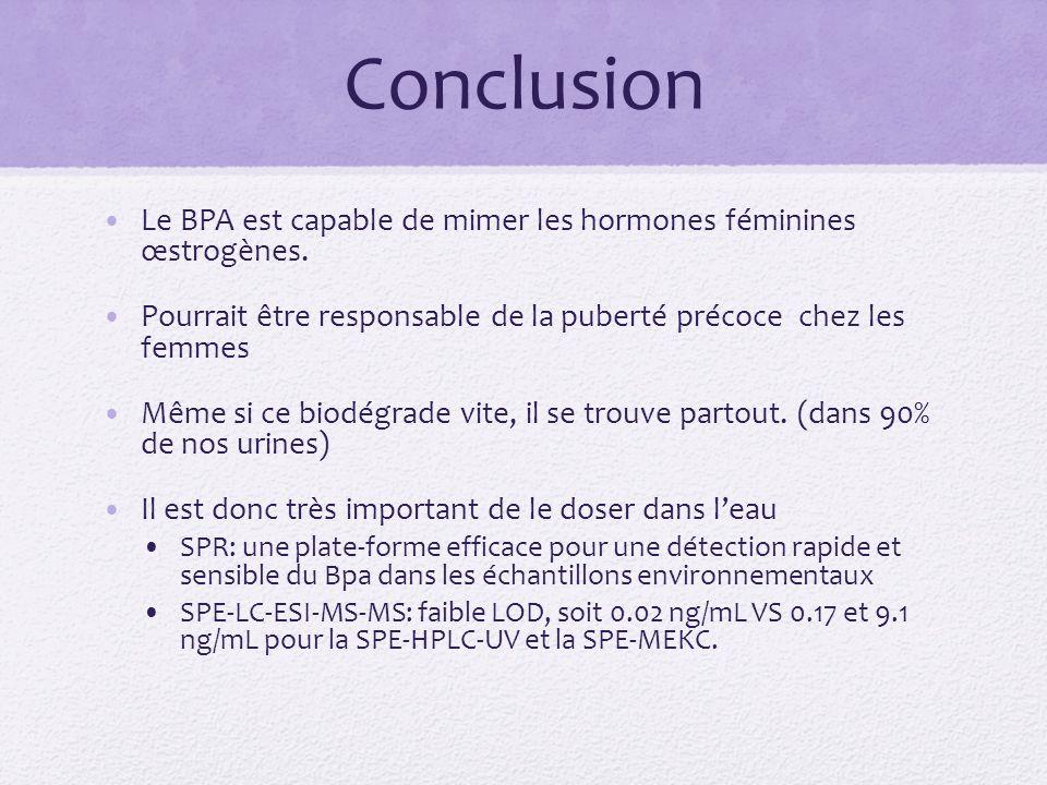 Conclusion Le BPA est capable de mimer les hormones féminines œstrogènes. Pourrait être responsable de la puberté précoce chez les femmes.