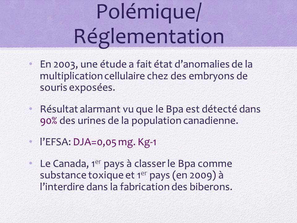 Polémique/ Réglementation