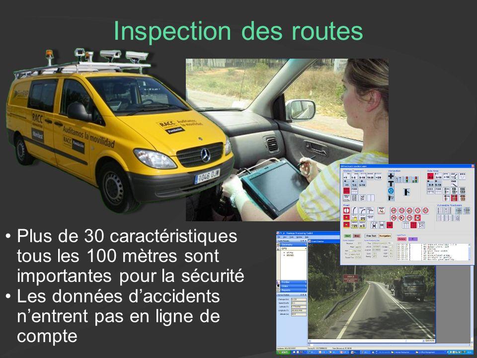 Inspection des routes Plus de 30 caractéristiques tous les 100 mètres sont importantes pour la sécurité.