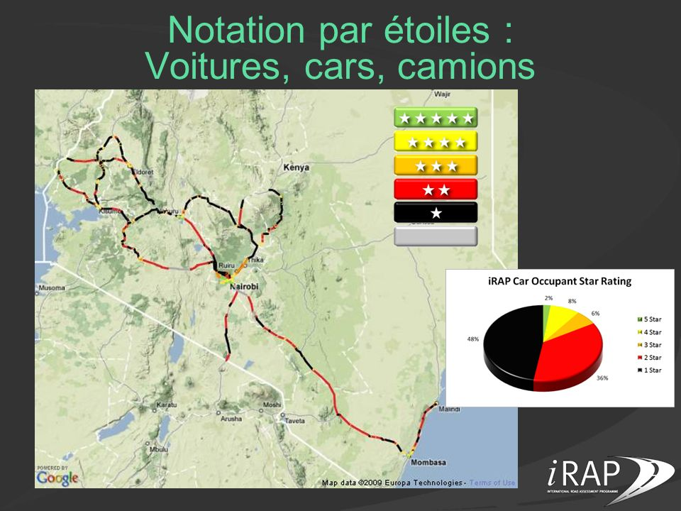 Notation par étoiles : Voitures, cars, camions