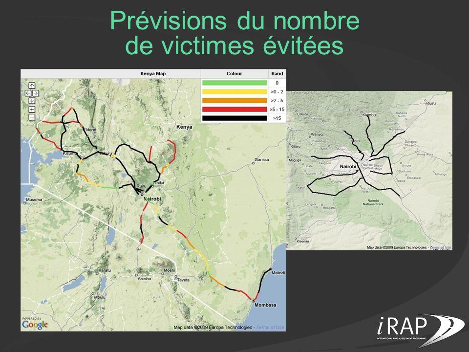 Prévisions du nombre de victimes évitées