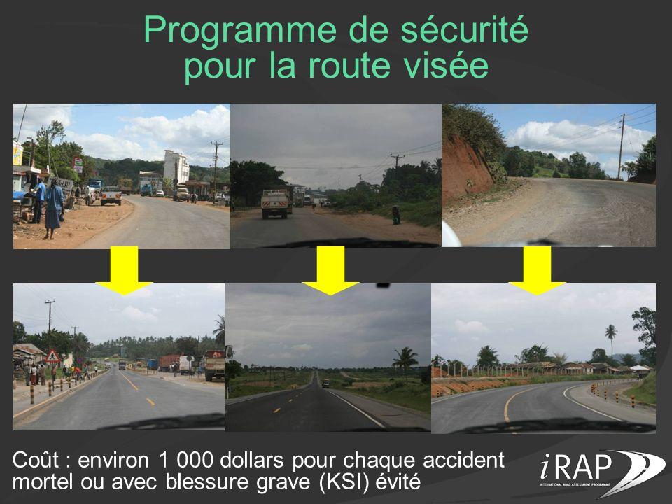 Programme de sécurité pour la route visée