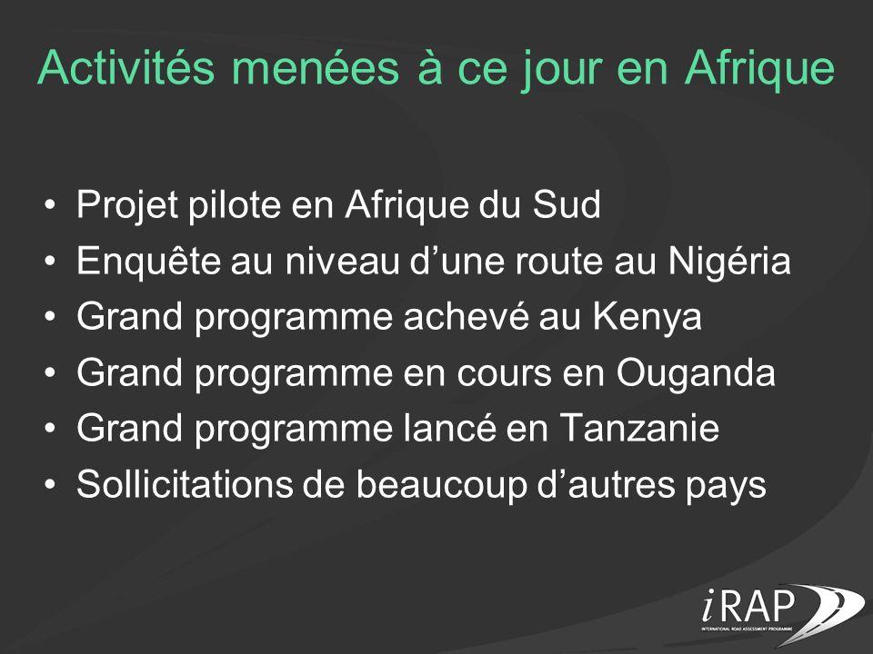 Activités menées à ce jour en Afrique
