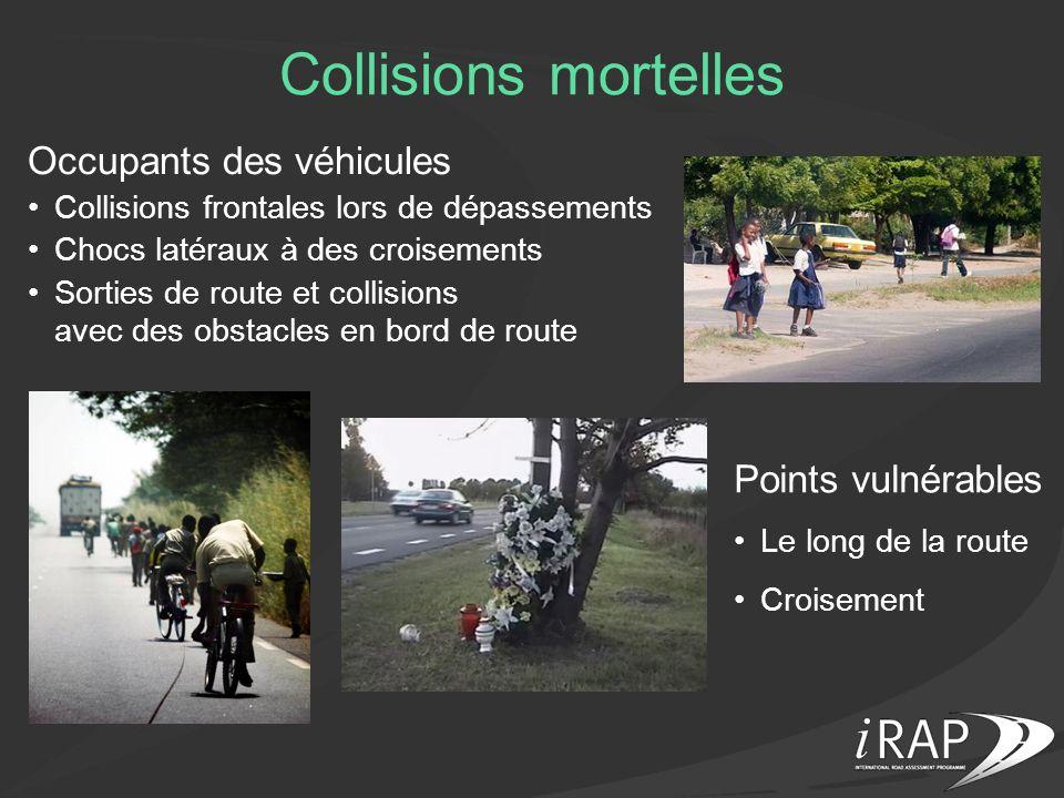 Collisions mortelles Occupants des véhicules Points vulnérables