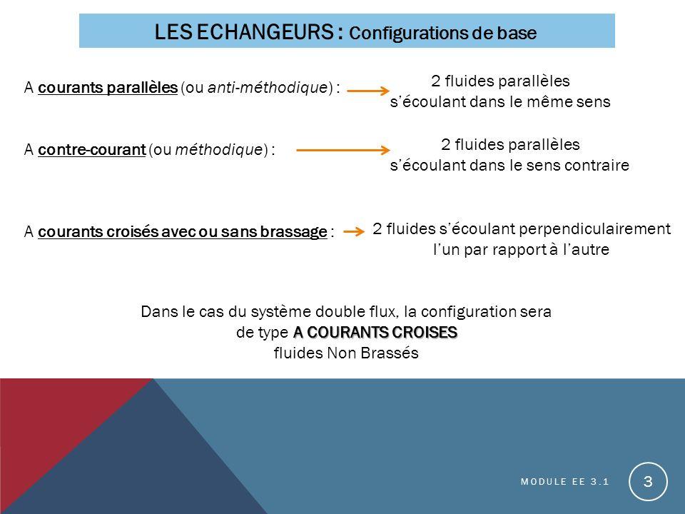 LES ECHANGEURS : Configurations de base