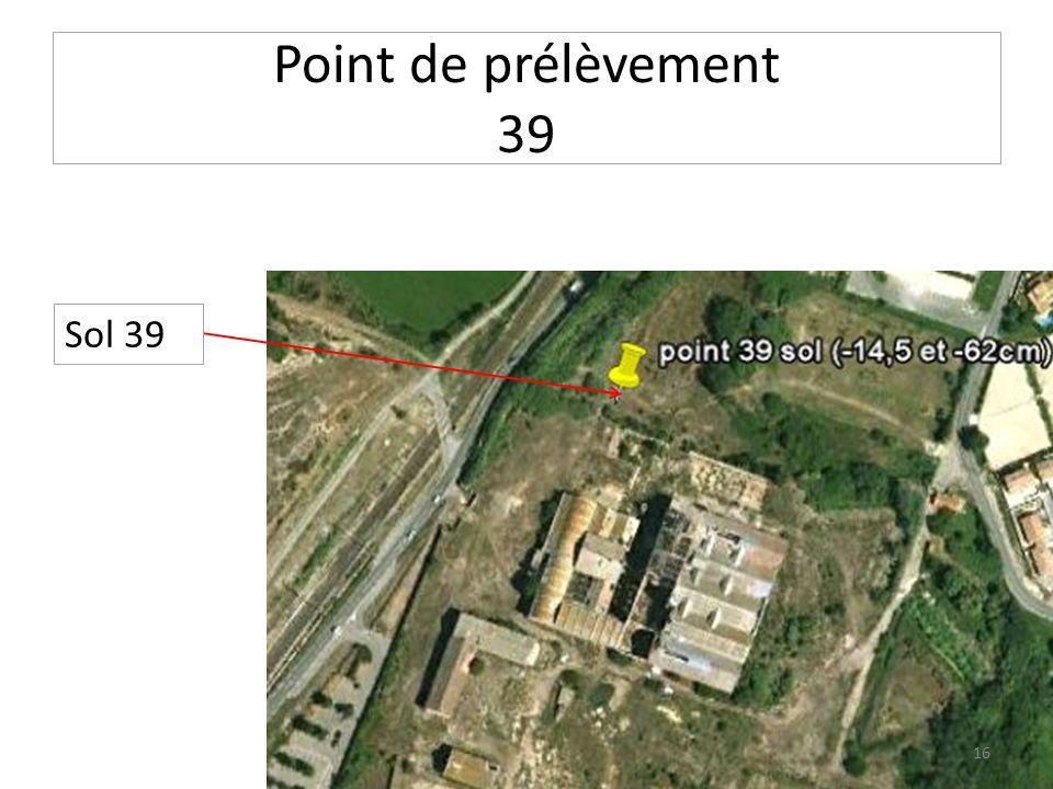 Point de prélèvement 39 Sol 39