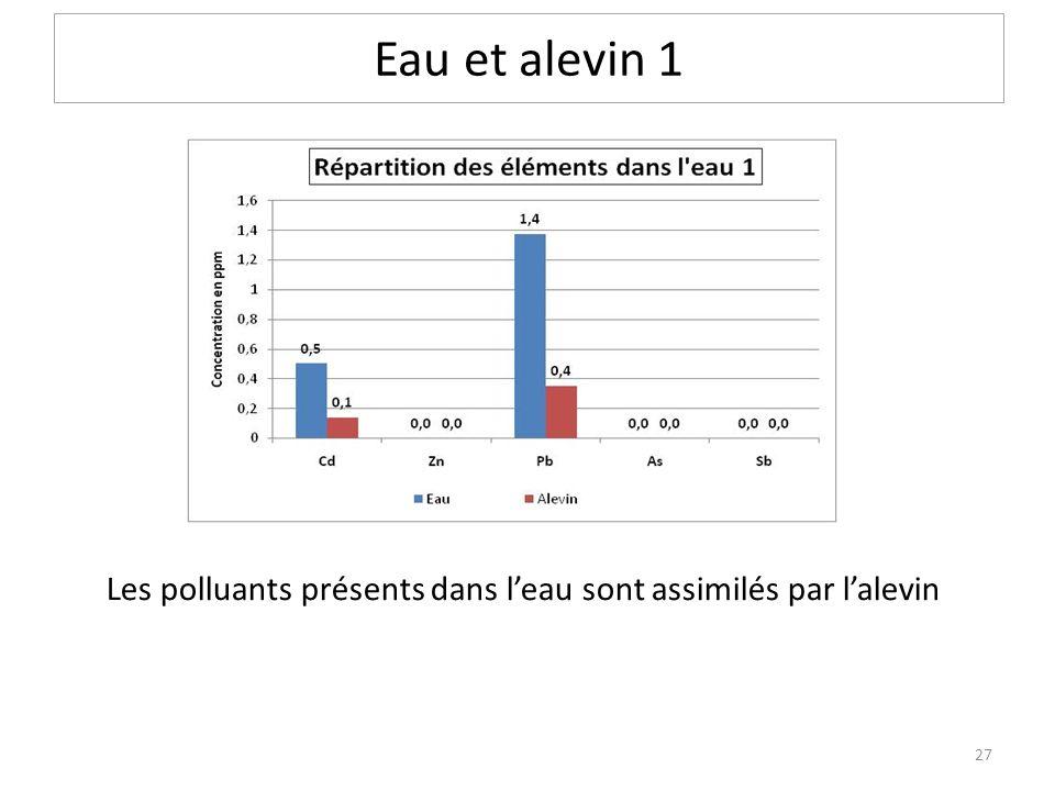 Eau et alevin 1 Les polluants présents dans l'eau sont assimilés par l'alevin