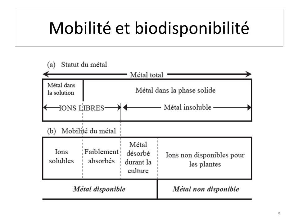Mobilité et biodisponibilité