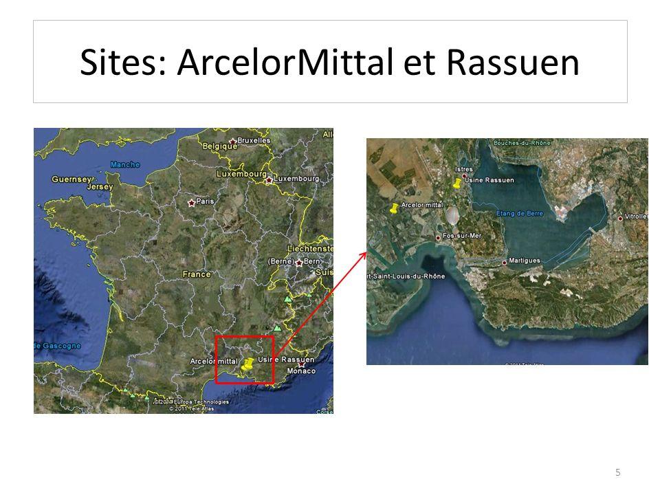 Sites: ArcelorMittal et Rassuen