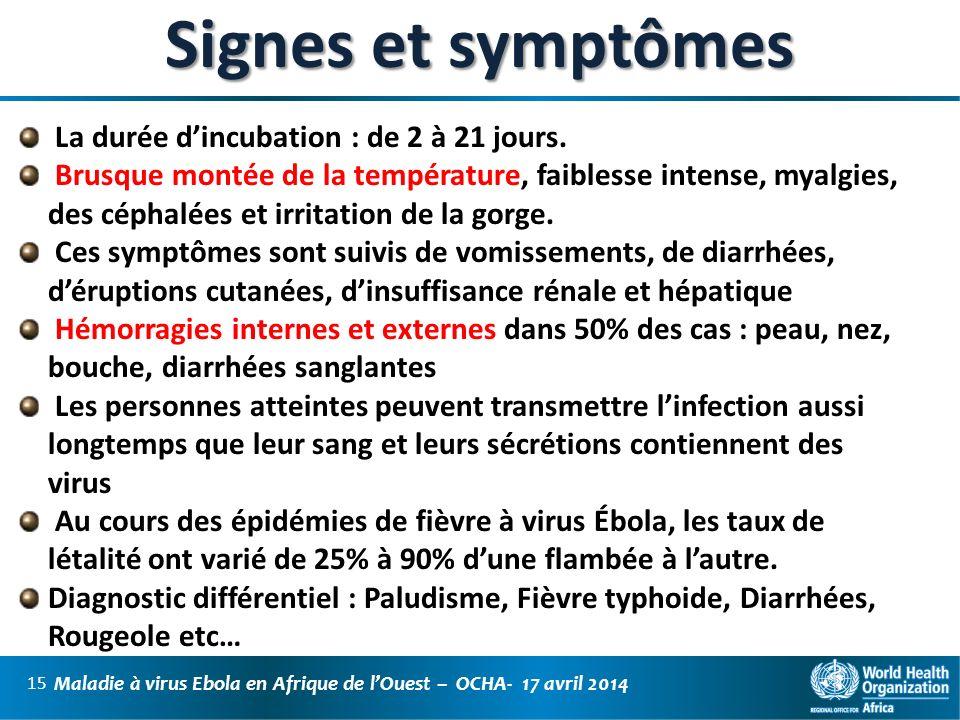 Signes et symptômes La durée d'incubation : de 2 à 21 jours.