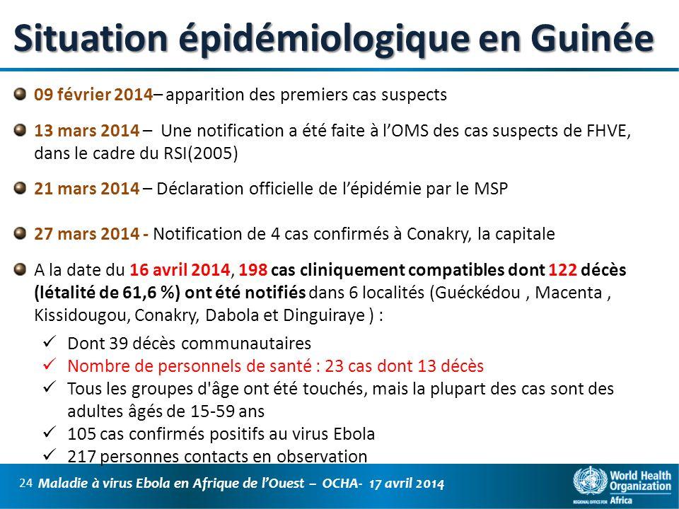Situation épidémiologique en Guinée
