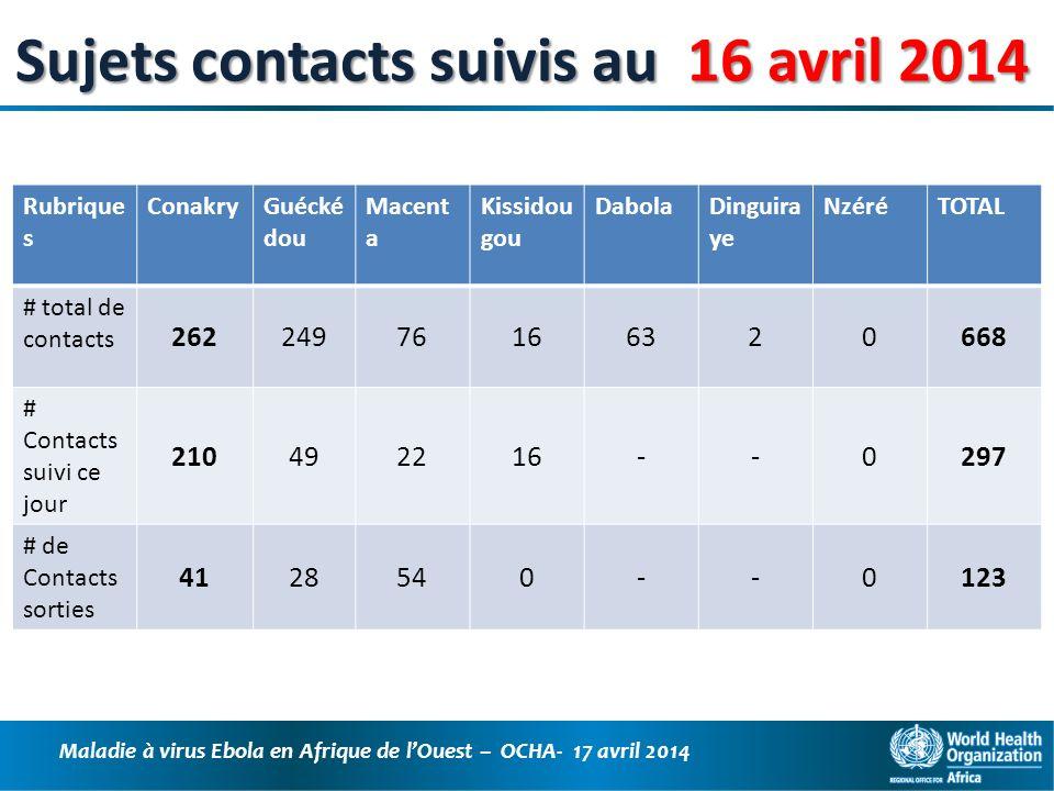 Sujets contacts suivis au 16 avril 2014