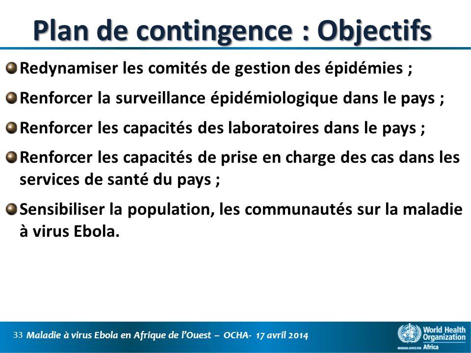 Plan de contingence : Objectifs