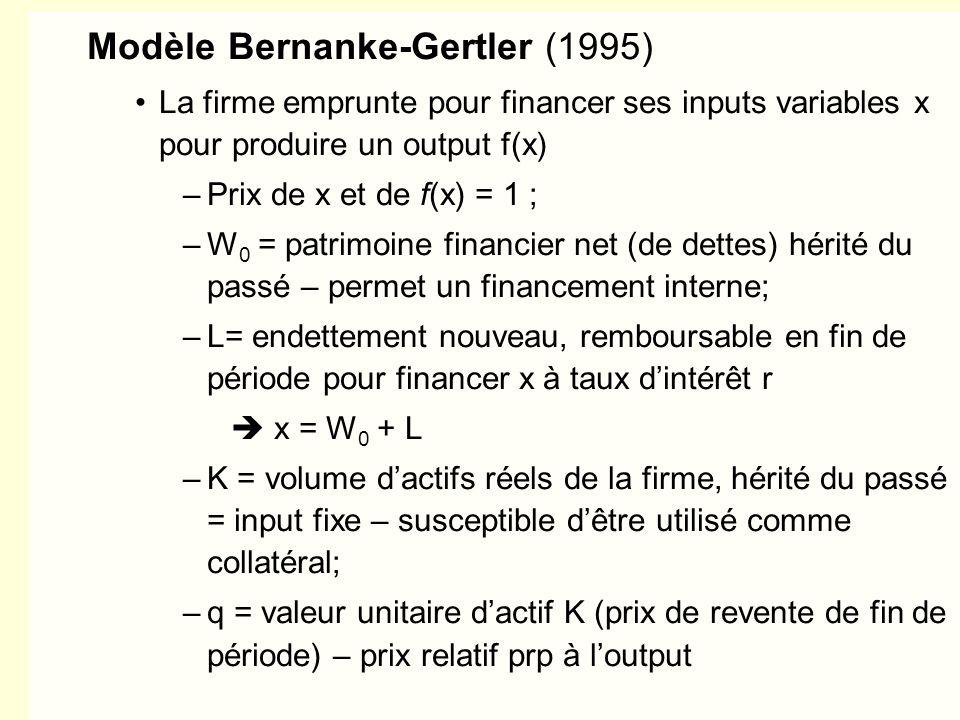 Modèle Bernanke-Gertler (1995)