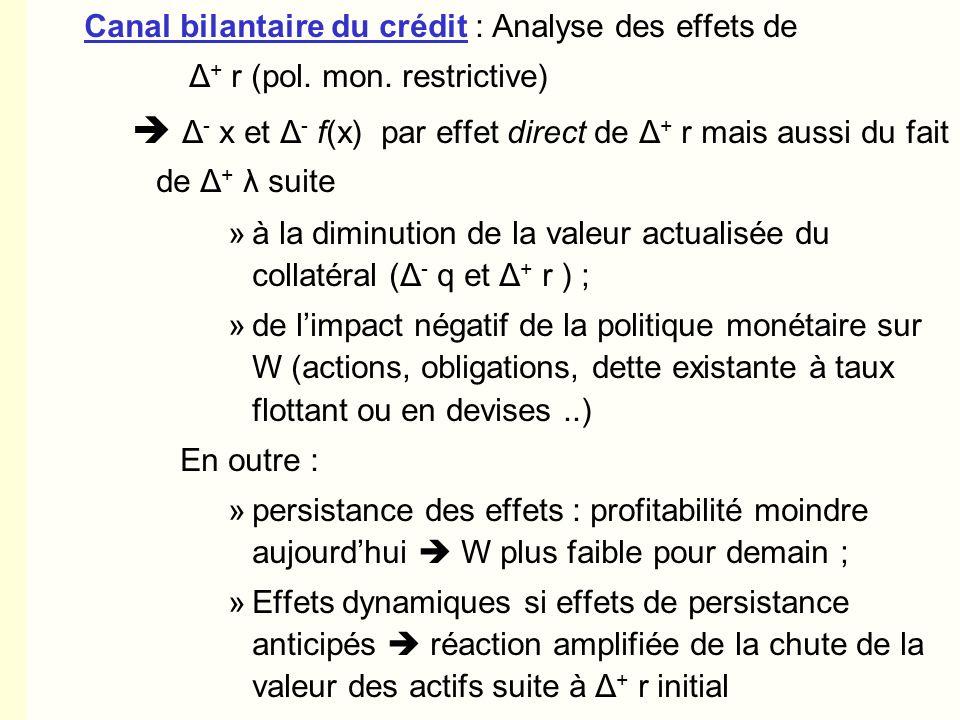 Canal bilantaire du crédit : Analyse des effets de