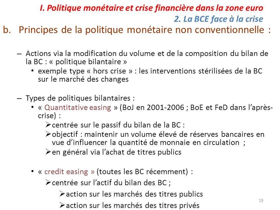 Principes de la politique monétaire non conventionnelle :