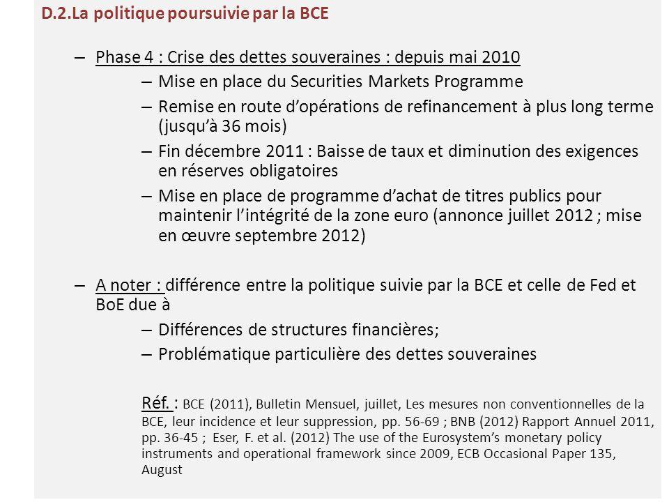 D.2.La politique poursuivie par la BCE
