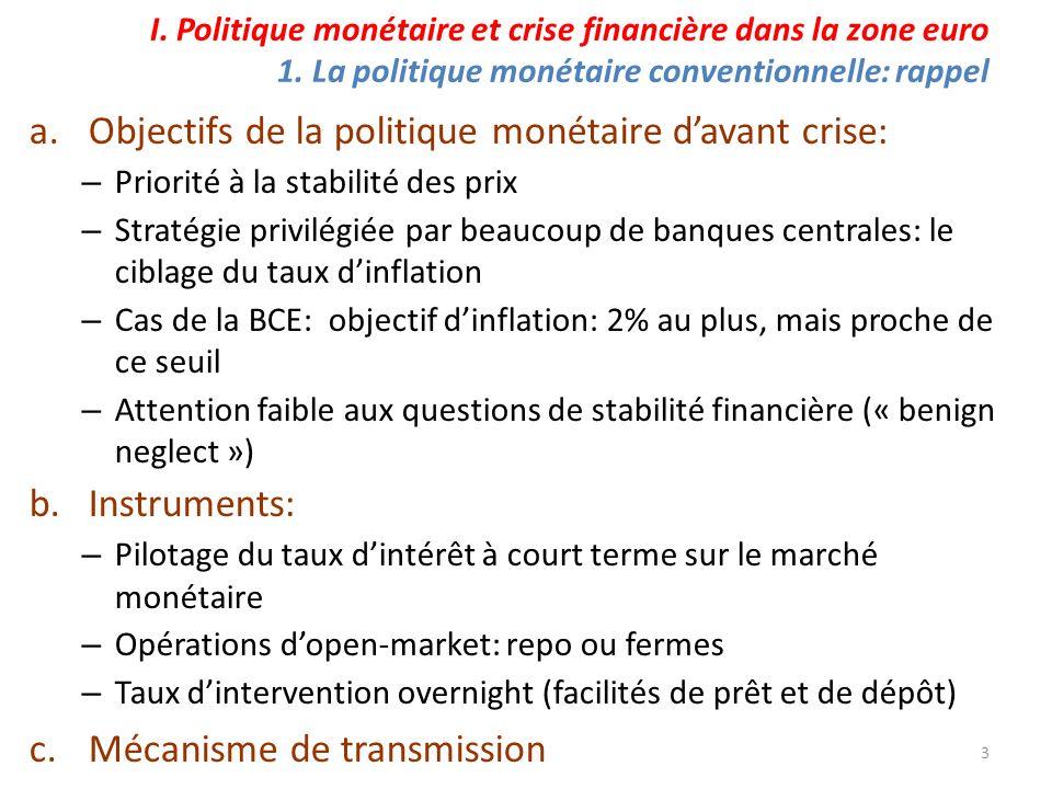 Objectifs de la politique monétaire d'avant crise: