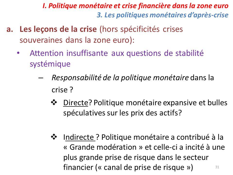 Attention insuffisante aux questions de stabilité systémique