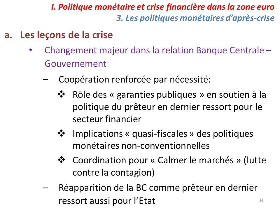 I. Politique monétaire et crise financière dans la zone euro 3