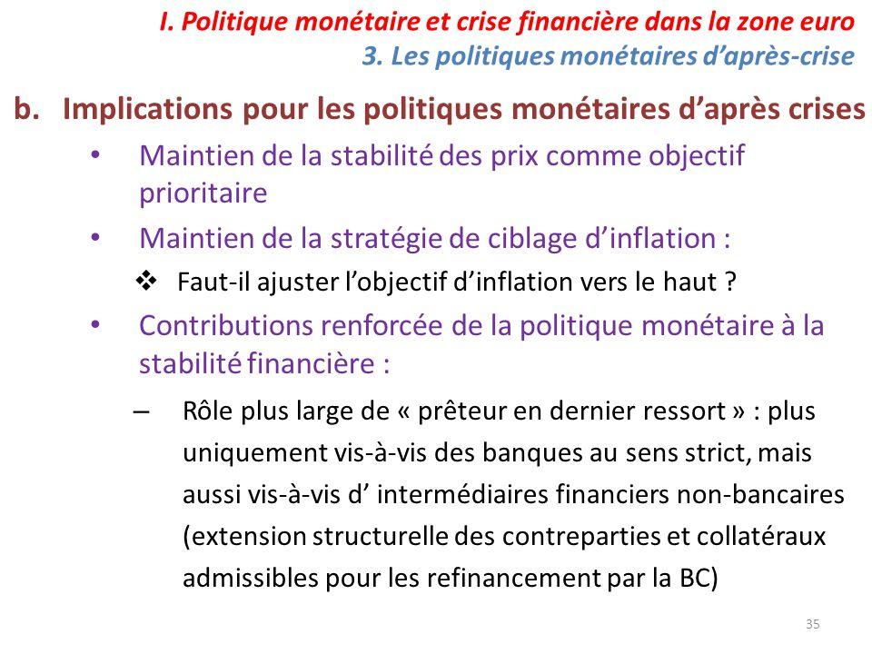 Implications pour les politiques monétaires d'après crises