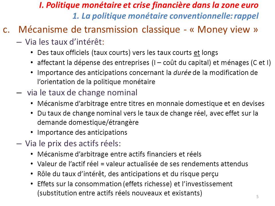 Mécanisme de transmission classique - « Money view »