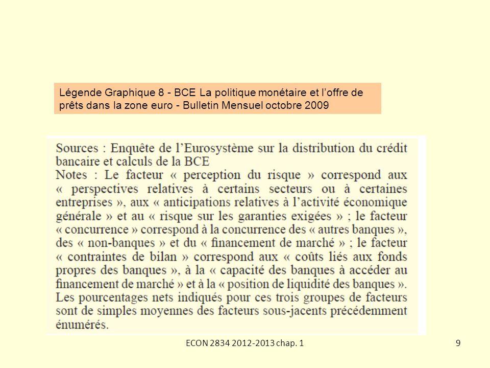 Légende Graphique 8 - BCE La politique monétaire et l'offre de prêts dans la zone euro - Bulletin Mensuel octobre 2009