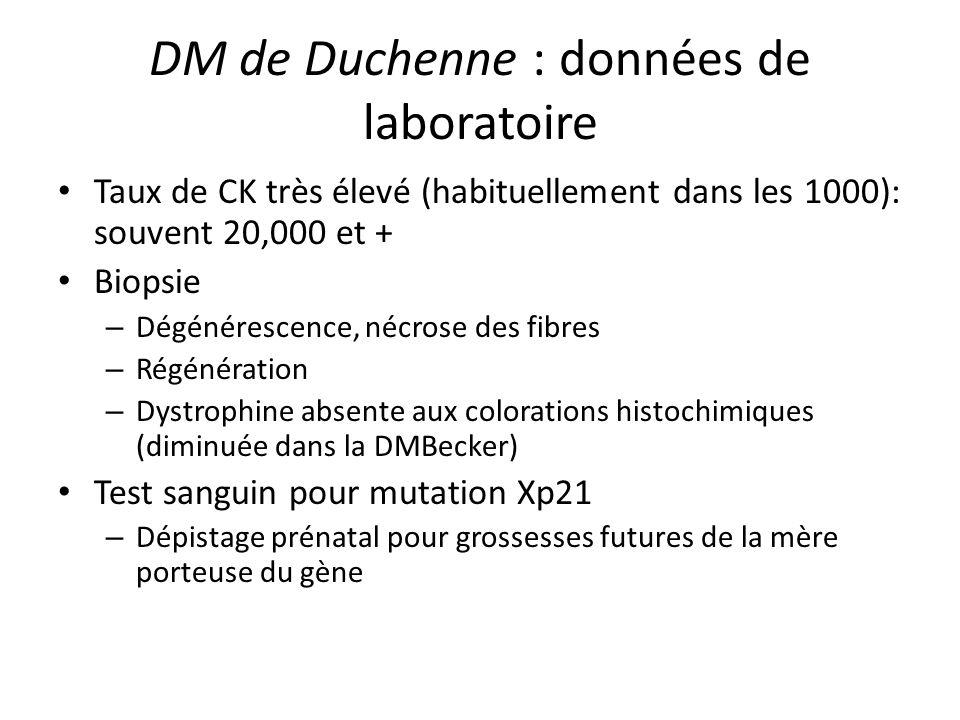 DM de Duchenne : données de laboratoire