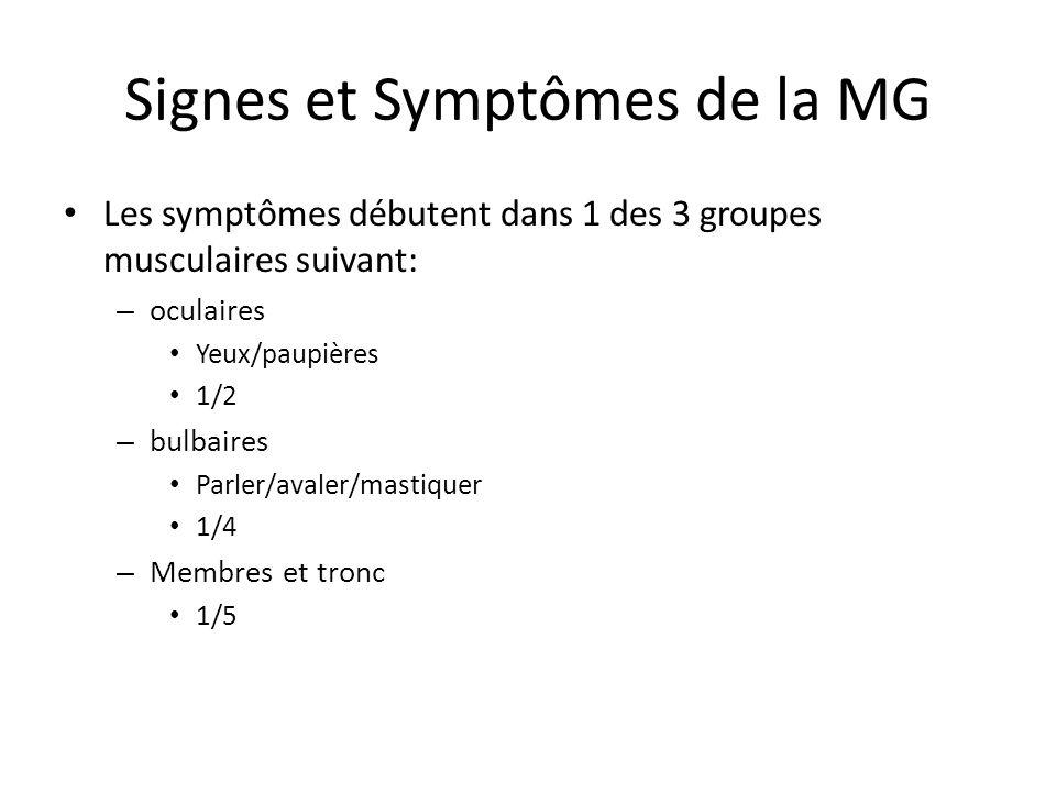 Signes et Symptômes de la MG