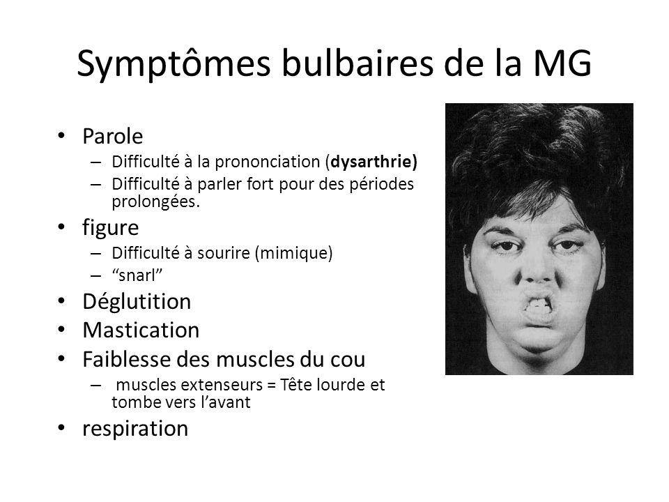 Symptômes bulbaires de la MG