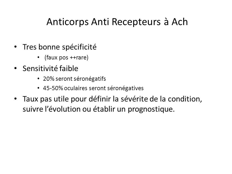 Anticorps Anti Recepteurs à Ach