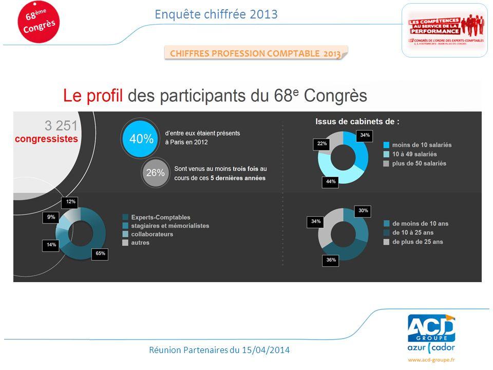 68ème Congrès Enquête chiffrée 2013 CHIFFRES PROFESSION COMPTABLE 2013