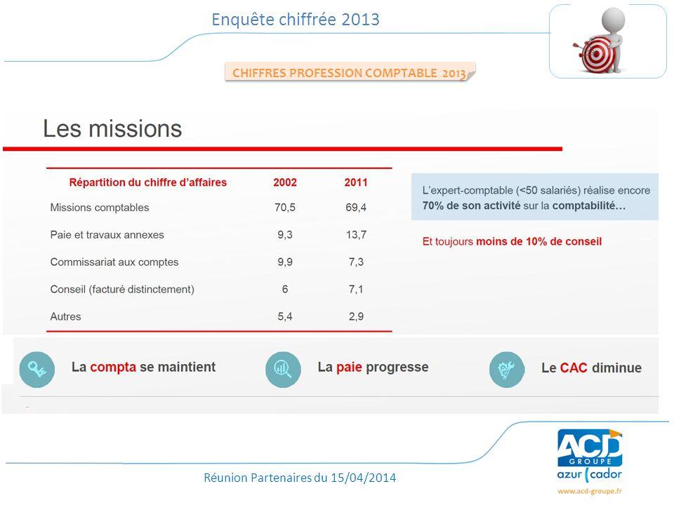 Enquête chiffrée 2013 CHIFFRES PROFESSION COMPTABLE 2013