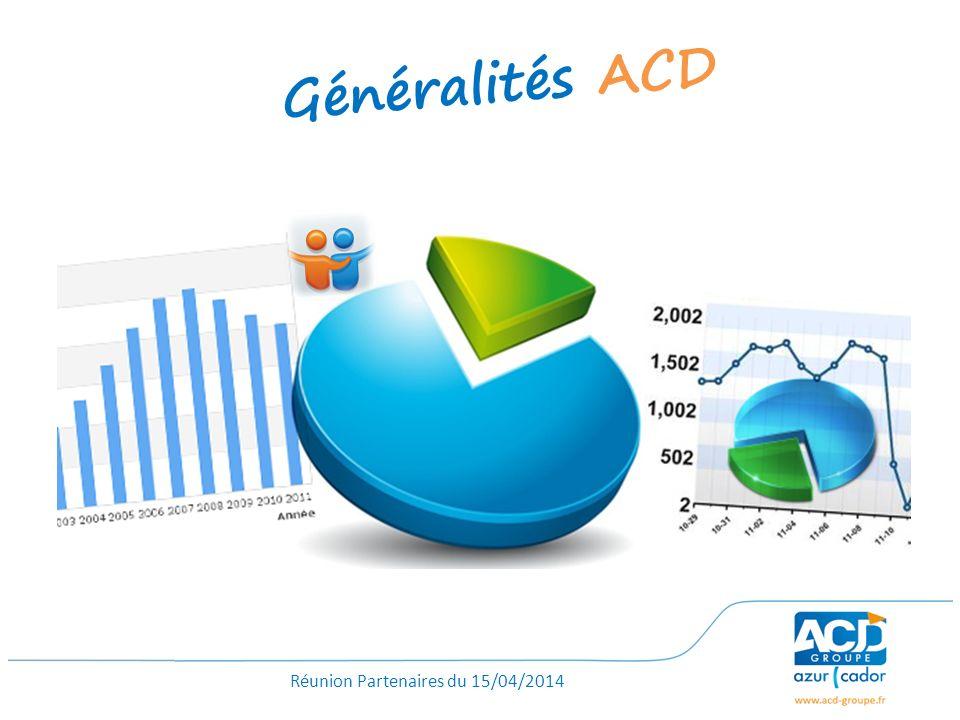 Généralités ACD