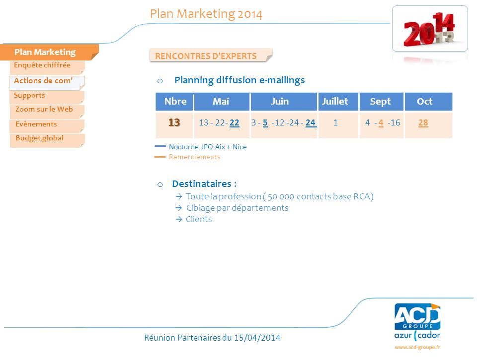 Plan Marketing 2014 13 Nbre Mai Juin Juillet Sept Oct