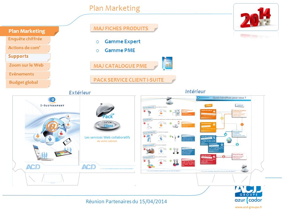 Plan Marketing MAJ FICHES PRODUITS Plan Marketing Gamme Expert