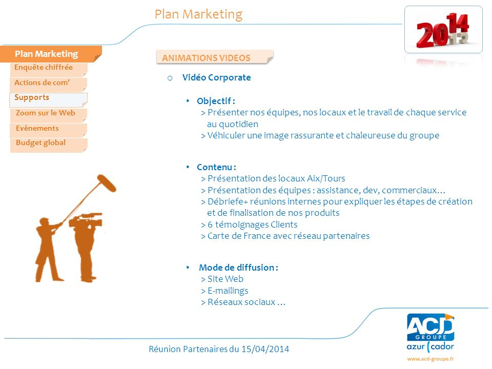 Plan Marketing Plan Marketing ANIMATIONS VIDEOS Vidéo Corporate